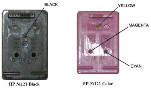 HP 121 Black/Color