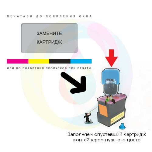 hp-dj-3000-kartridzh-tsvetnoy