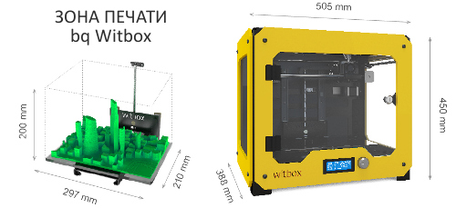 Размеры и зона печати bq Witbox