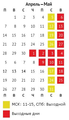 Графи работы МногоЧернил.ру на майские праздники (2014 г.)