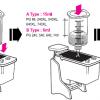 Инструкция к заправочному набору BKI-5040D для заправки оригинальных черных картриджей PG-440 Black