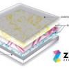 Бумага ZINK для портативной печати фотографий без чернил