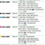 Почему на сайте InkTec для чернил H7064 нет совместимости с 655 картриджами