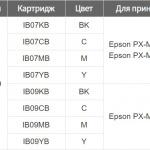 Разработаны неоригинальные чипы картриджей для Epson PX-M6011F, PX-M6010F, PX-M730F