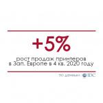 Рынок принтеров Западной Европы вырос на 5% в 4 квартале 2020 года