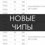 Разработаны чипы картриджей для Epson WorkForce Enterprise WF-C20600, WF-C20750, WF-C21000