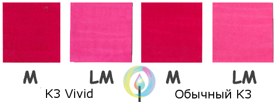 Разница цвета между Vivid Magenta и обычной Magenta