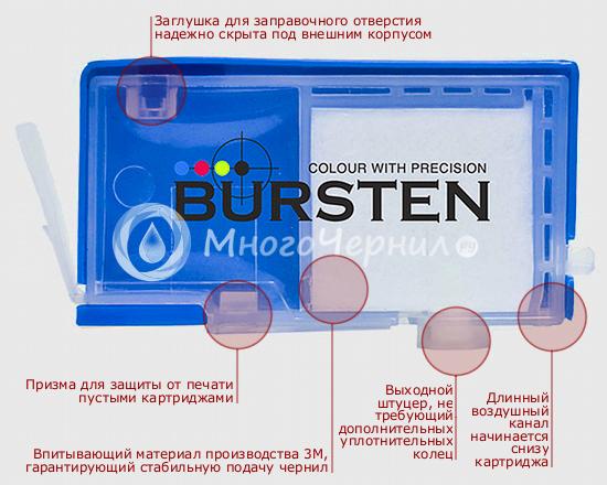Преимущества нано-картриджей HP 178/655/920