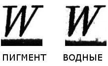 Пигментные и водные чернила: четкость
