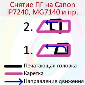 Снятие ПГ на  Canon Pixma MG7140, MG5440, MG5540, MX924, iP7240, MG6340