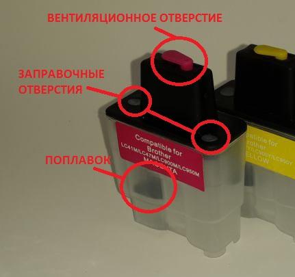 Основные элементы ПЗК Re-LC900 для Brother