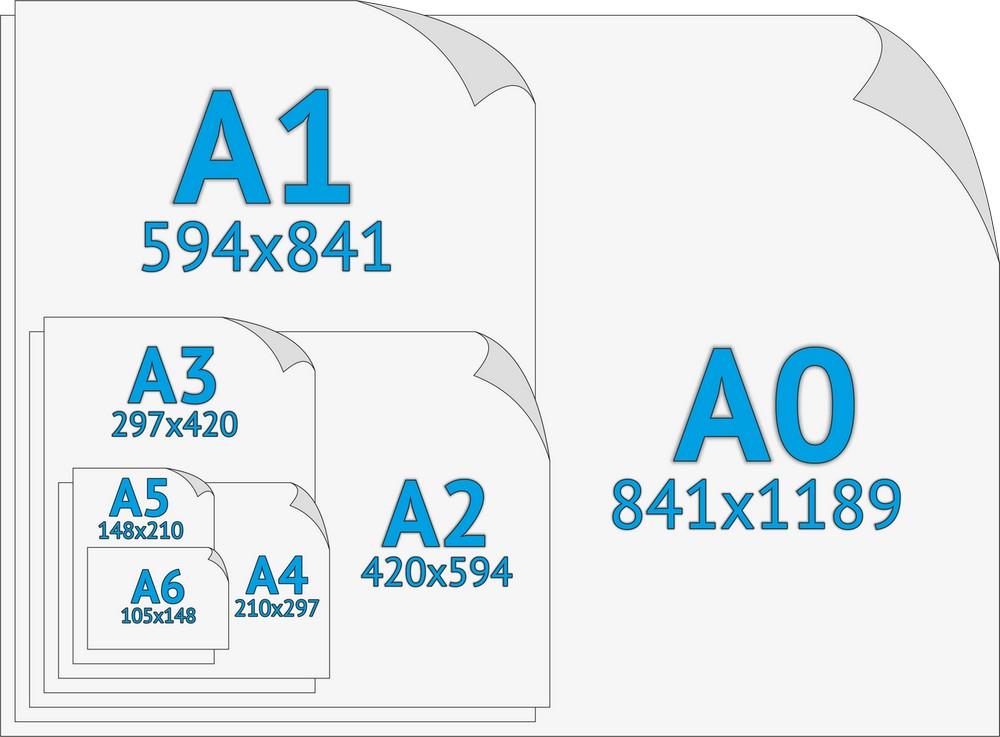 Стандартные форматы бумажных листов