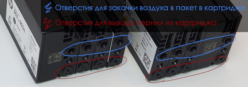 Отверстия для воздуха и для чернил в картриджах HP 953, 963, 711, 951, 950, 933, 932