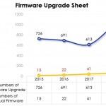 firmware-upgrade-sheet