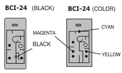 Заправка Canon BCI-24 цвета
