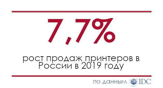 Рост продаж принтеров в России в 2019 году