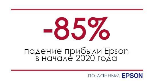 Прибыль Epson рухнула на 85% в 1 квартале 2020 года