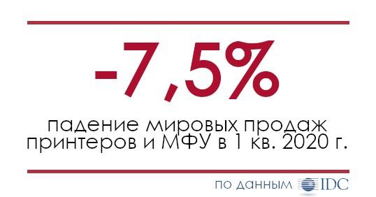 Продажи принтеров в мире упали на 7,5% в 1 квартале 2020 года