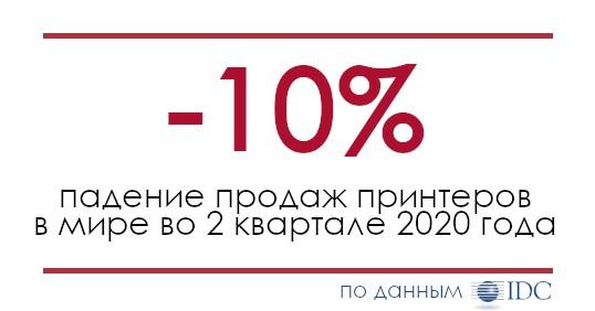Мировые продажи принтеров упали на 10% в 2 квартале 2020 г.