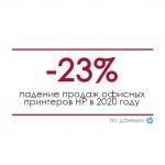 Продажи офисных принтеров HP упали на 23%