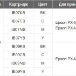 Чипы для Epson PX-M6011F, PX-M6010F, PX-M730F
