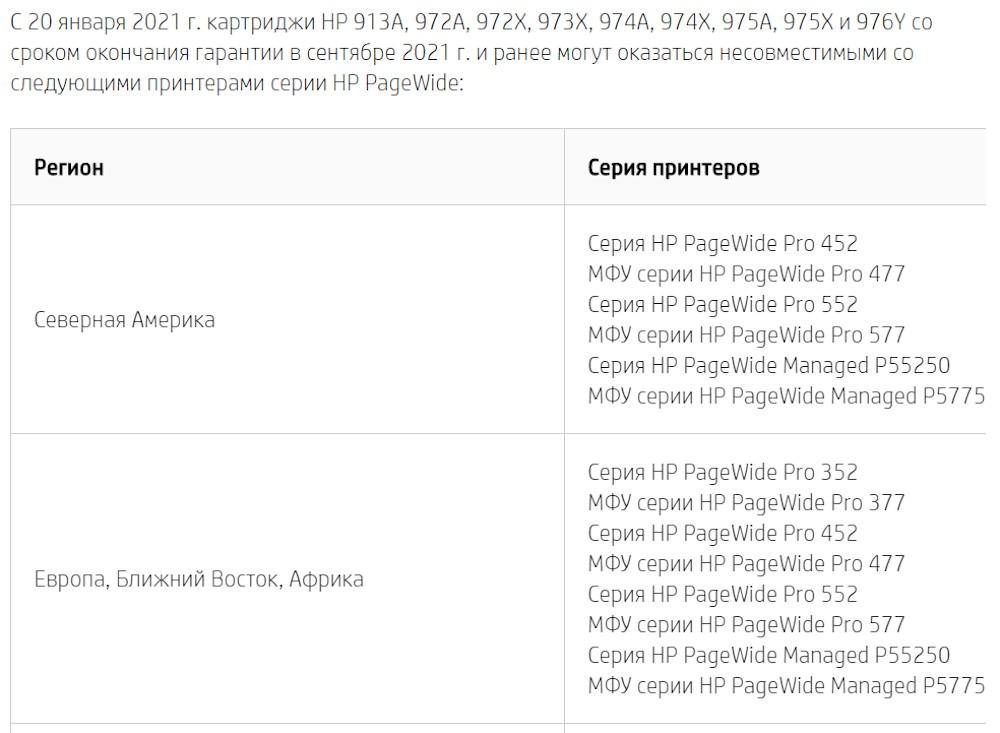 картриджи HP 913A, 973X с гарантией до сентября 2021 г. могут не работать