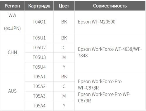 Новые чипы t04q1, t05u1, t05a1