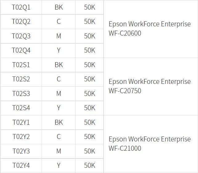 Чипы для Epson WorkForce Enterprise WF-C20600, WF-C20750, WF-C21000